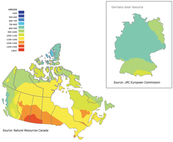 Solar: Canada vs. Germany. Source: Natural Resources Canada