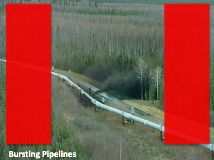 Know Canada - Bursting Pipelines